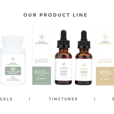CBD Now Available at Compounding Solutions